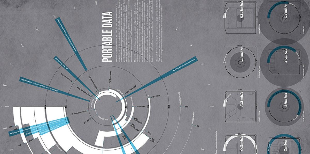 Section Design - Portable data infographics