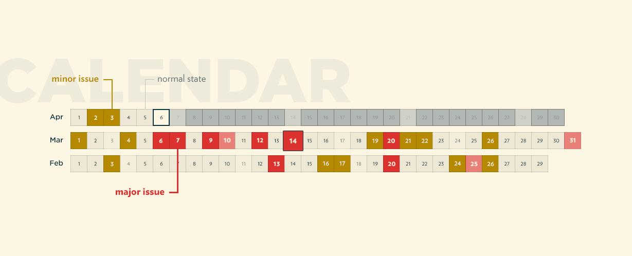 Witbe - Calendar - States Details screenshot